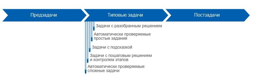 Образец Договора Аренды Транспортного Средства с Экипажем